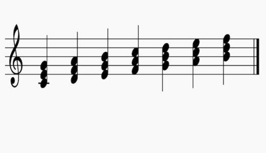 [理論不要]スイスイ作曲ができるコード進行の作り方と覚え方